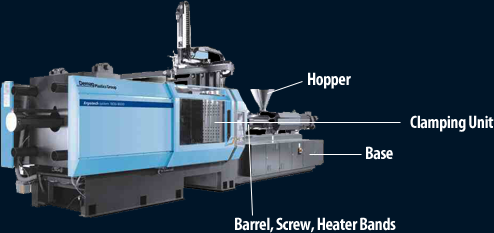 how-do-plastic-injection-molding-machine
